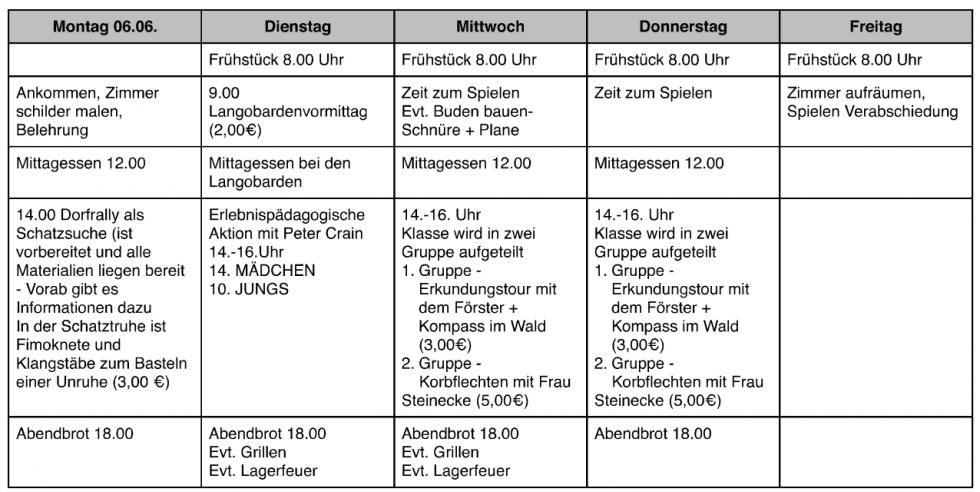 Bilinguale GS Stendal 2011 (4 Übernachtungen)