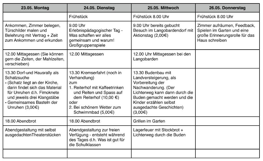 GS Hitzacker 2011 (3 Übernachtungen)