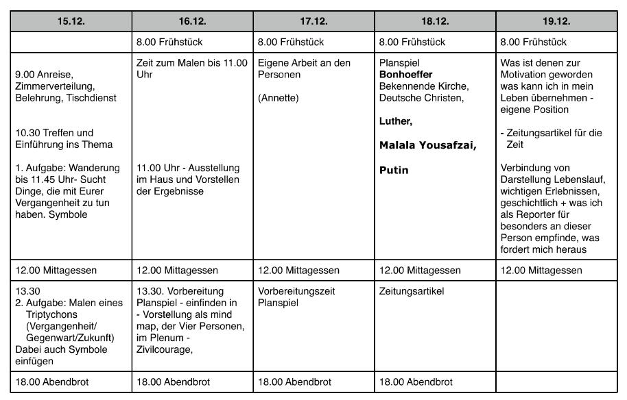 Jeetze Sekundar-Schule Salzwedel 2014 (4 Übernachtungen)